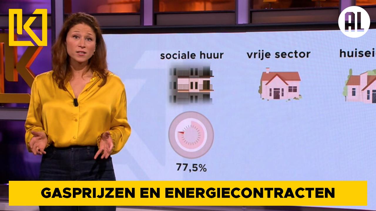 Energieleverancier mag vast contract niet eenzijdig aanpassen of ontbinden